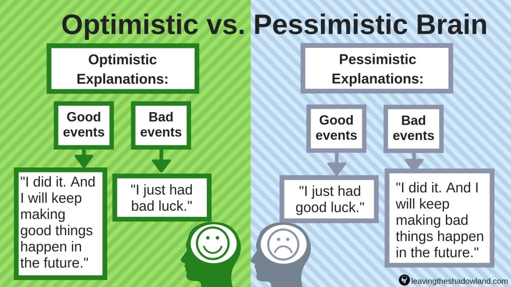 Optimistic vs. Pessimistic Brain